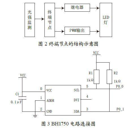 与cc2530 的电路连接图如3