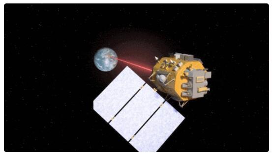 激光通信中继演示:太空上网不是梦