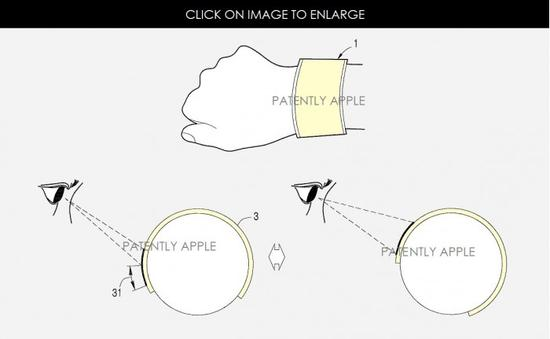 三星发明可搭载第二块环形屏幕的智能手表