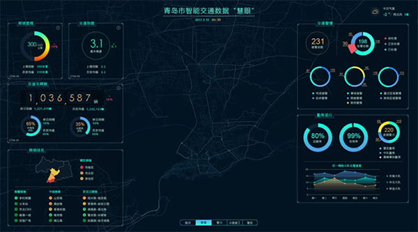 """人工智能+大数据,智慧城市建设有了""""外脑"""""""