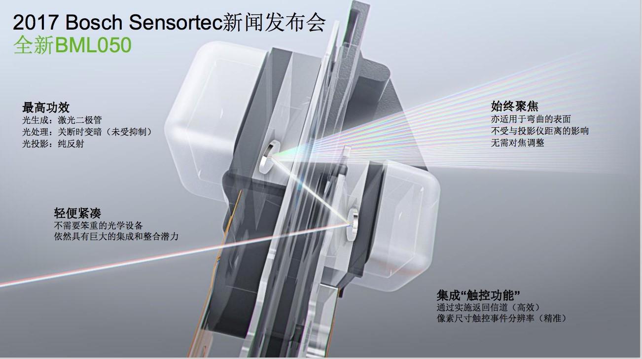交互式微投 MEMS传感产业的全新动力