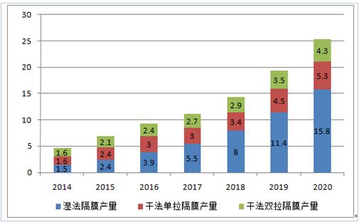 【深度】2017中国新能源汽车销量及投资方向分析