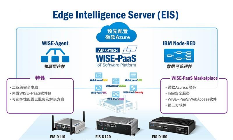 研华IoT边缘智能服务器:不仅仅是物联网网关