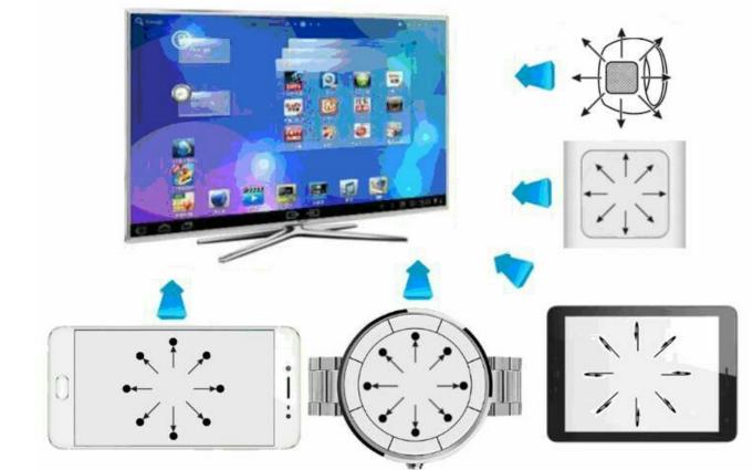 电视购物:引爆智能电视大屏市场