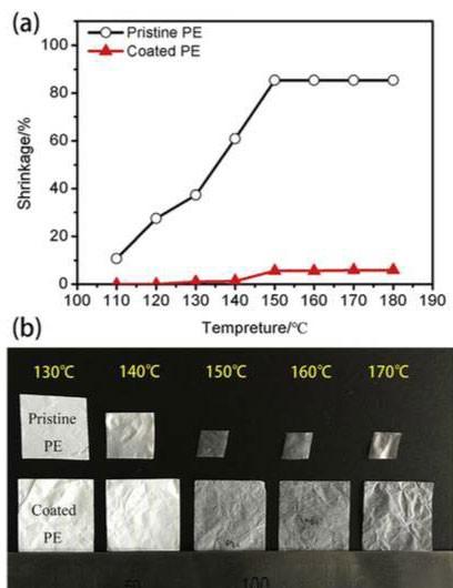 华东理工研发新型超薄勃母石涂层隔膜 提升锂离子电池安全性