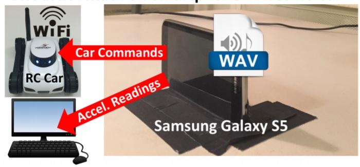 小心!黑客用扬声器就能入侵手机传感器