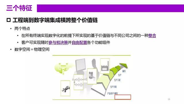 清华大学为您解读工业4.0