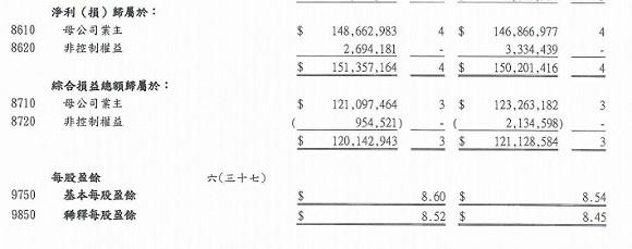 受iPhone销量下滑拖累,富士康去年收入自1991年来首次出现负增长