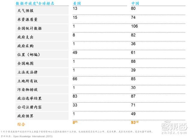 麦肯锡中国人工智能报告 直面三座大山