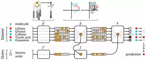 斯坦福大学即将推出助力新药研发的人工智能