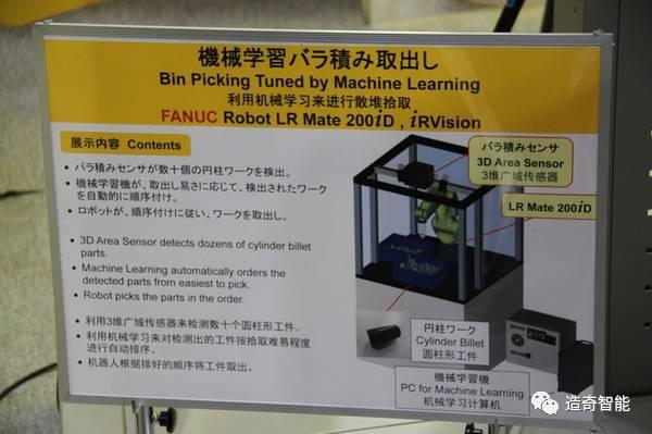 机器学习、人工智能在日本工业领域的应用