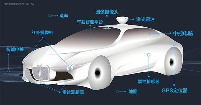 关于国内外汽车传感器方面的知识
