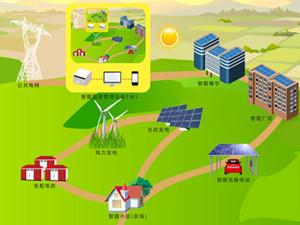 """""""十三五""""储能技术被列为可再生能源发展主要任务"""