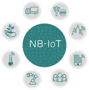 是德科技助力中国电信NB-IoT测试