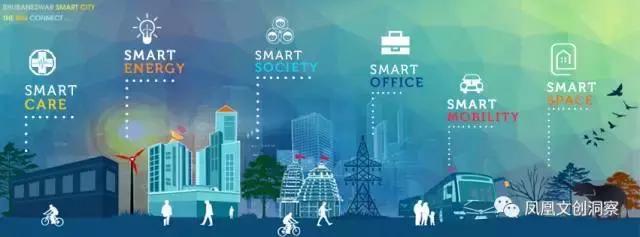 """新一轮""""智慧城市""""增长或被雄安新区撬动,科技企业入局智慧城市"""