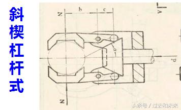 图解工业机器人结构原理