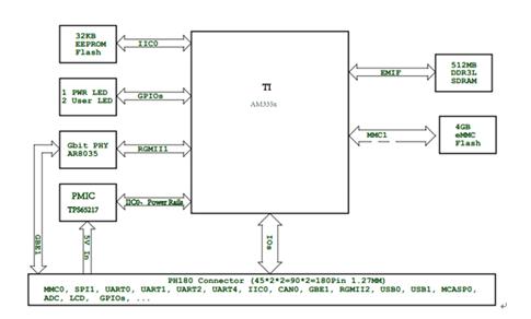 电路 电路图 电子 户型 户型图 平面图 原理图 485_292