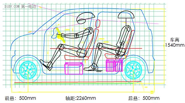 你生产的低速电动车不够美,是因为这些技术因素没做好