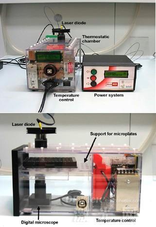 突破!研究人员开发出治疗皮肤癌新型激光设备