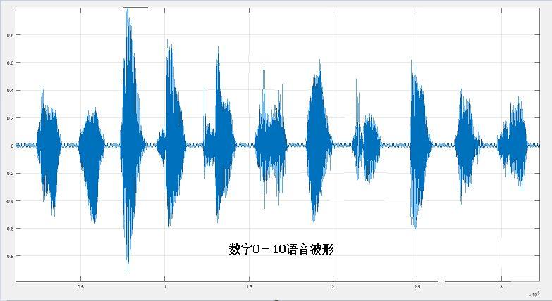 浅析小米电视4A核心技术之语音识别