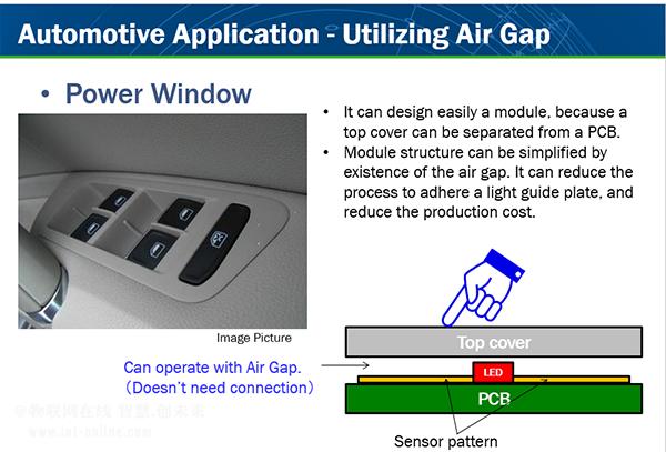 汽车应用中将采用电容式触摸传感器技术