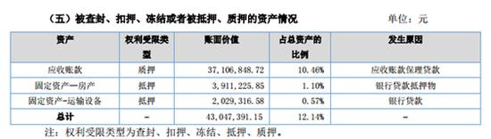 2016年信鸿医疗营收4.5亿元:净赚2470万元