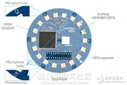 基于FPGA的语音识别平台已逐渐成为主流