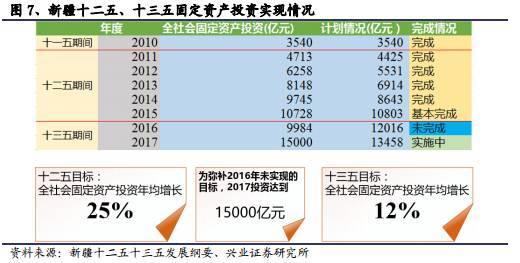 2017,新疆安防市场正在爆发