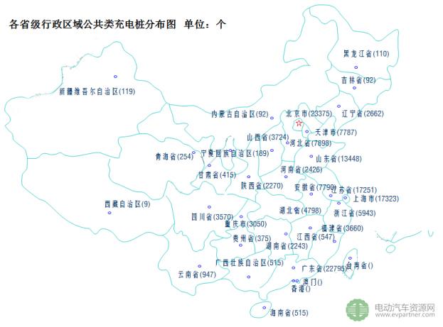 3月新增公共类充电桩5130个 全国已累计建成15.6万个