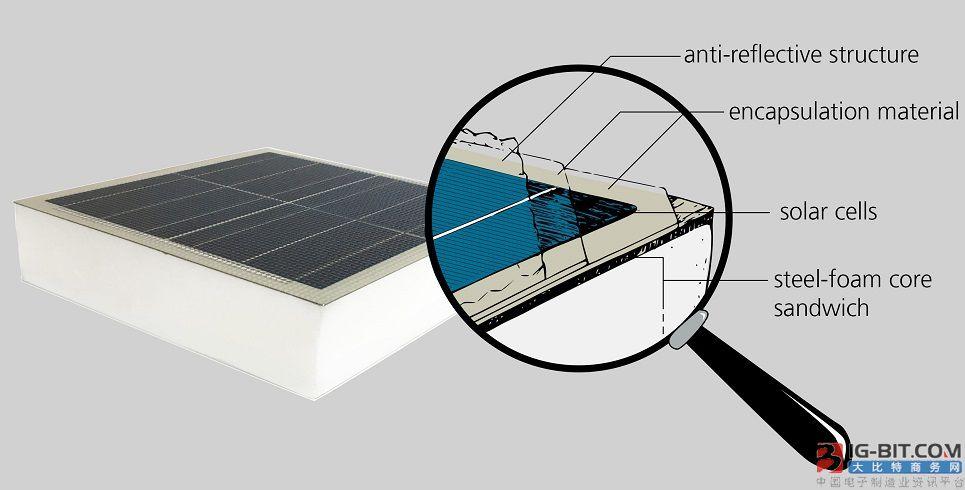 太阳能模块有望取代货车柴油发电机