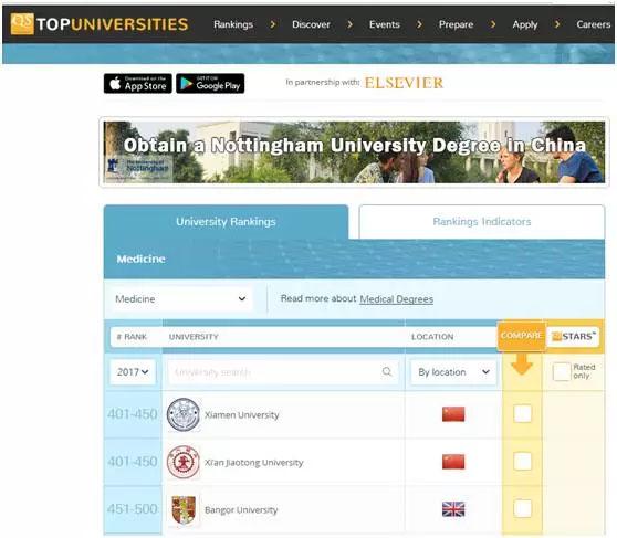 2017年中国顶级医科大学专业排行榜