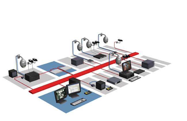 智能安防系统监控六大要点