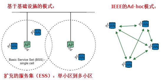 车联网的标准之争:主导汽车V2X市场的V2V的标准和应用