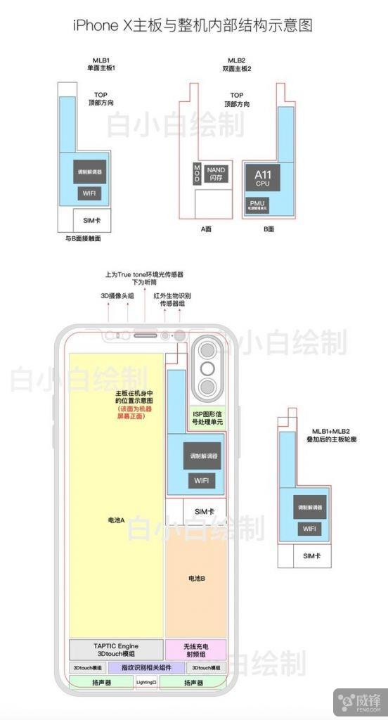 疑似新iPhone整机内部结构图:这零部件布局你认吗?