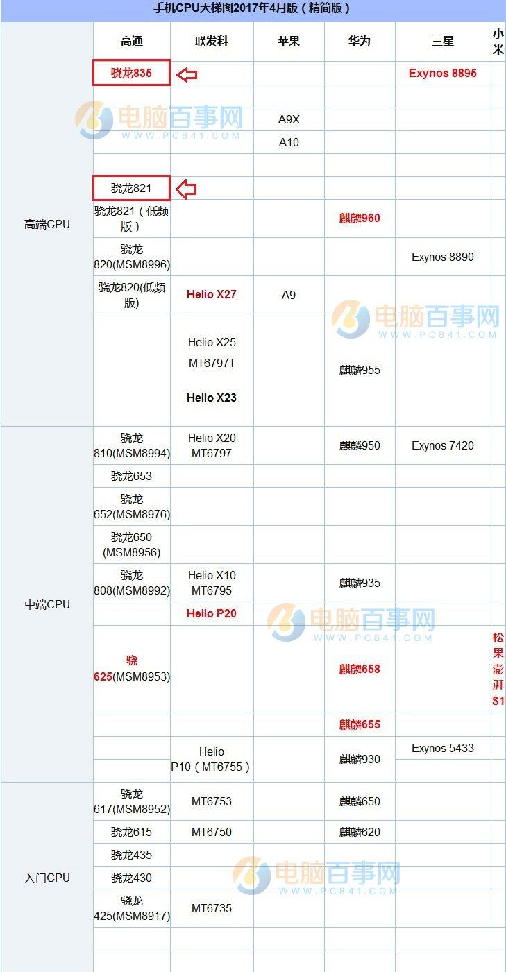 小米6和小米5s对比评测:有哪些区别和升级?谁更值得入手?