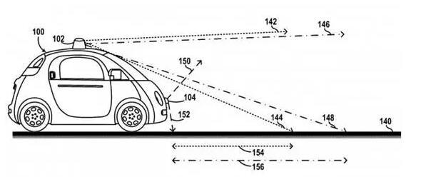 探索自动驾驶关键技术:激光传感器