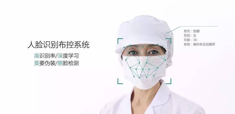 人脸识别成为视频监控的制高点技术