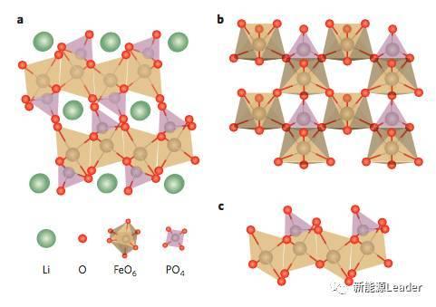 改善电化学功能,浅谈纳米技术在锂离子电池中的应用