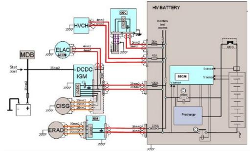 动力电池单体供应转向模组供应,解析电池管理系统的价值与实现