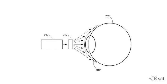 连Oculus也不甘寂寞,加入眼球追踪行列
