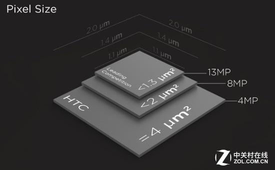 索尼IMX型号传感器大盘点:谁是成像之王