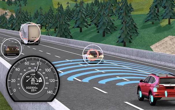 自动驾驶大玩家多 路径和战略有何异同?