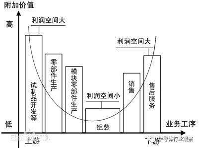 """中国自主研制的大飞机C919是个""""组装货""""?"""