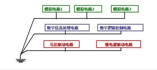 详解电路设计中三种常用接地方法