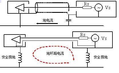 详解电路设计中三种常用接地方法 - ofweek电子工程网