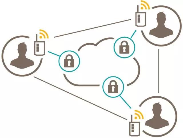 Parker派克汉尼汾发布工业物联网平台