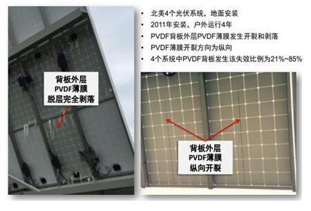 你真的了解PVDF薄膜吗?