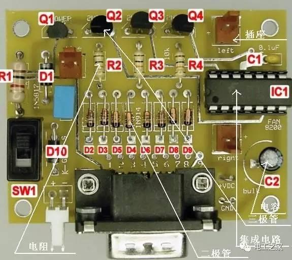 电子元件有着不同的封装类型,不同类的元件外形一样,但内部结构及用途是大不一样的,比如TO220封装的元件可能是三极管、可控硅、场效应管、或双二极管。 TO-3封装的元件有三极管,集成电路等。二极管也有几种封装,玻璃封装、塑料封装及螺栓封装,二极管品种有稳压二极管、整流二极管、隧道二极管、快恢复二极管、微波二极管、肖特基二极管等,这些二极管都用一种或几种封装。贴片元件由于元件微小有的干脆不印字常用尺寸大多也就几种,所以没有经验的人很难区分,但贴片二极管及有极性贴片电容与其它贴片则很容易区分,有极性贴片元件有