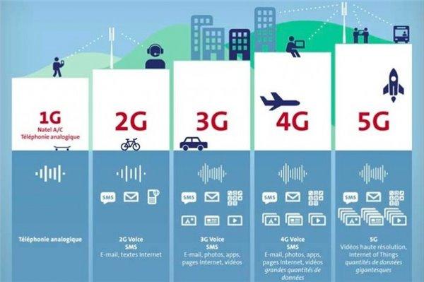 是什么让5G的峰值速度高达20Gb/s?一文看懂毫米波技术