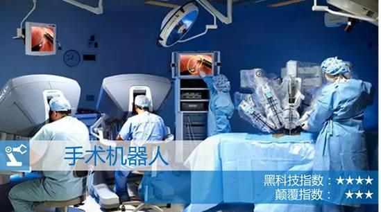 """最有可能颠覆传统医疗行业的""""黑科技"""""""